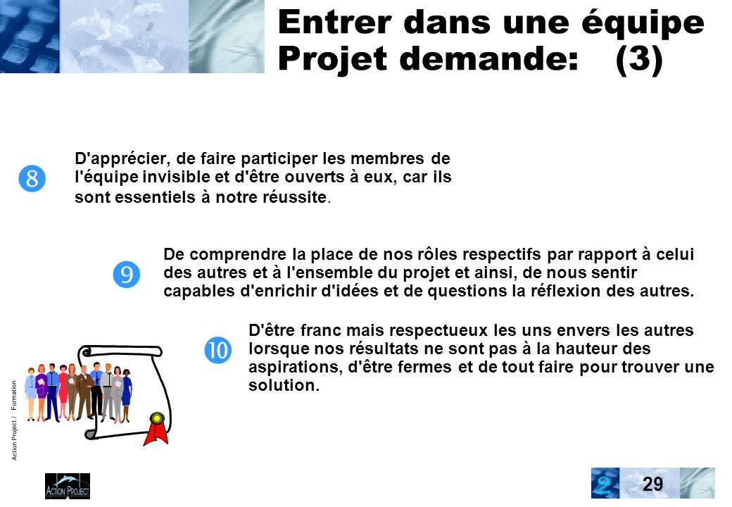 Action Project / Formation 29 Entrer dans une équipe Projet demande: (3) D'apprécier, de faire participer les membres de l'équipe invisible et d'être