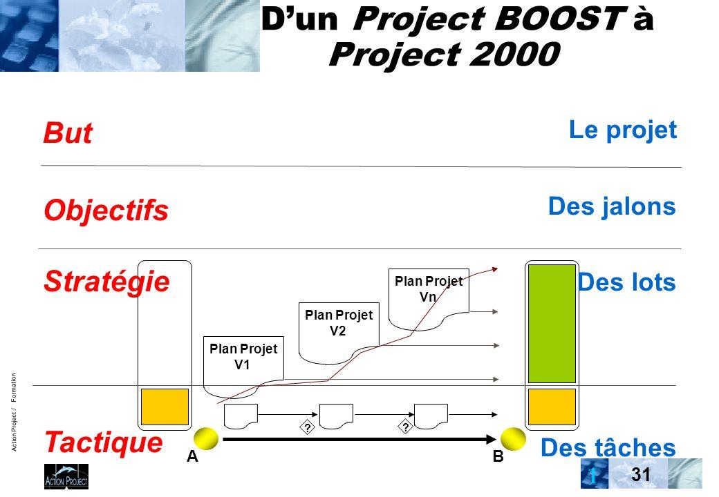 Action Project / Formation 31 D'un Project BOOST à Project 2000 But Objectifs Stratégie Tactique Plan Projet V1 Plan Projet V2 Plan Projet Vn ? ? AB L