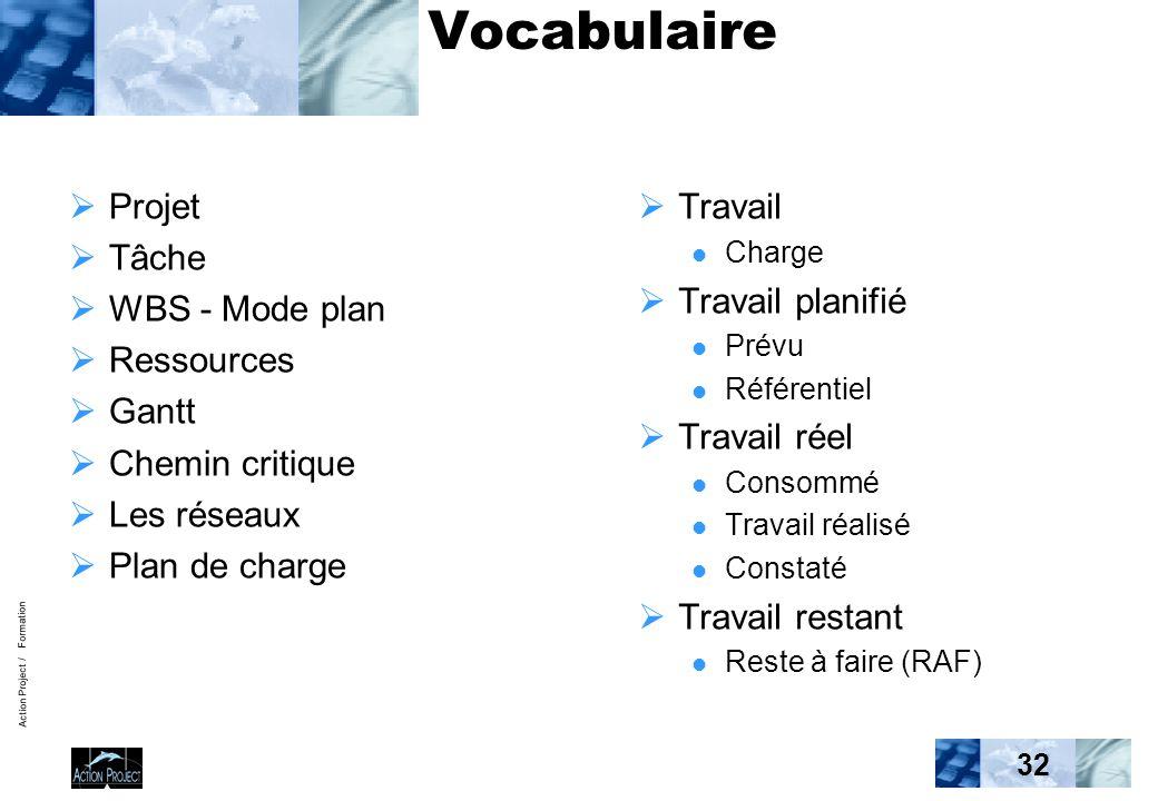 Action Project / Formation 32 Vocabulaire  Projet  Tâche  WBS - Mode plan  Ressources  Gantt  Chemin critique  Les réseaux  Plan de charge  T
