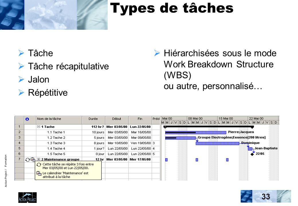 Action Project / Formation 33 Types de tâches  Tâche  Tâche récapitulative  Jalon  Répétitive  Hiérarchisées sous le mode Work Breakdown Structur