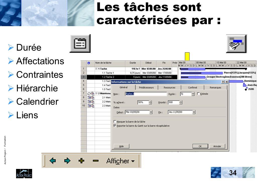 Action Project / Formation 34 Les tâches sont caractérisées par :  Durée  Affectations  Contraintes  Hiérarchie  Calendrier  Liens