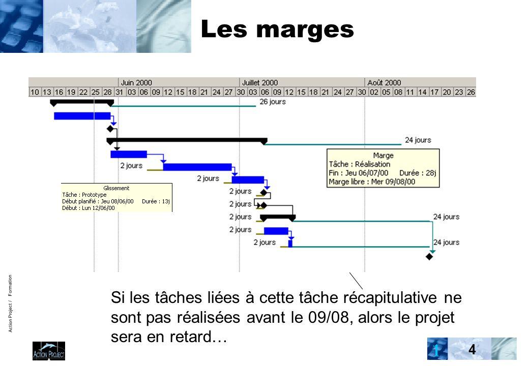 Action Project / Formation 4 Les marges Si les tâches liées à cette tâche récapitulative ne sont pas réalisées avant le 09/08, alors le projet sera en