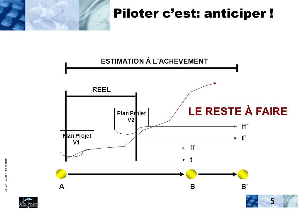 Action Project / Formation 5 Piloter c'est: anticiper ! Plan Projet V1 Plan Projet V2 REEL ESTIMATION À L'ACHEVEMENT t ff t' ff' LE RESTE À FAIRE ABB'