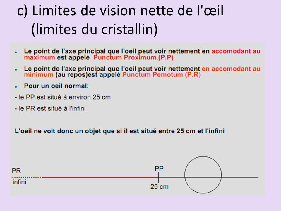 c) Limites de vision nette de l'œil (limites du cristallin)