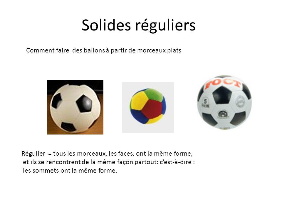 Solides réguliers Comment faire des ballons à partir de morceaux plats Régulier = tous les morceaux, les faces, ont la même forme, et ils se rencontrent de la même façon partout: c'est-à-dire : les sommets ont la même forme.