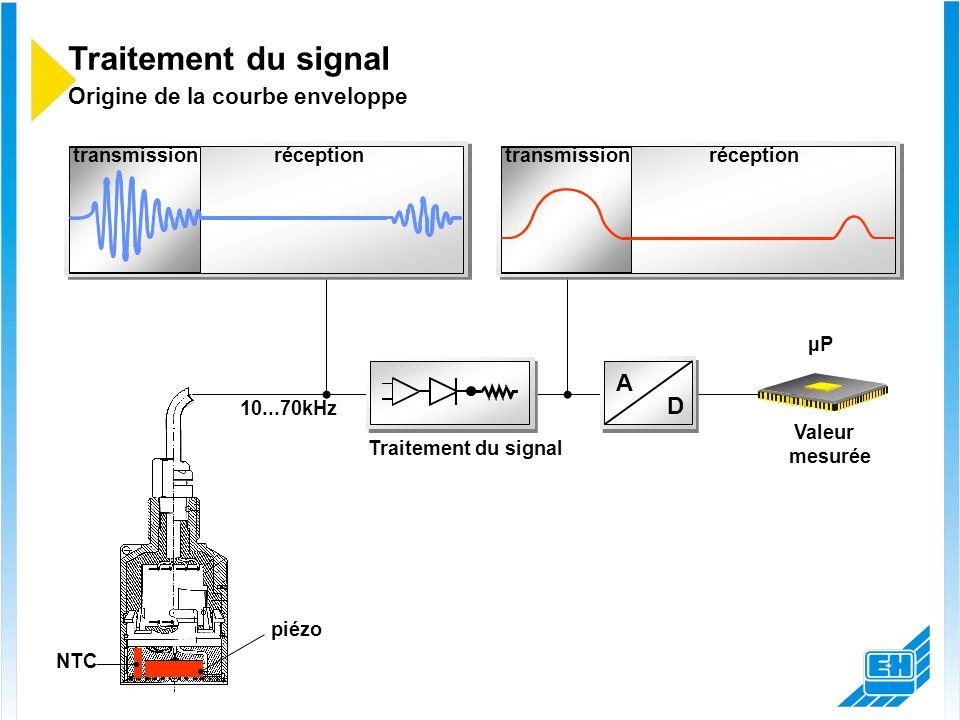 NTC piézo Traitement du signal Origine de la courbe enveloppe Traitement du signal D A Valeur mesurée µP 10...70kHz transmissionréceptiontransmissionr