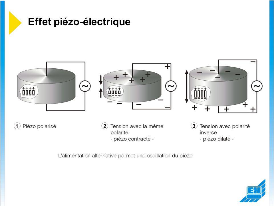 Effet piézo-électrique