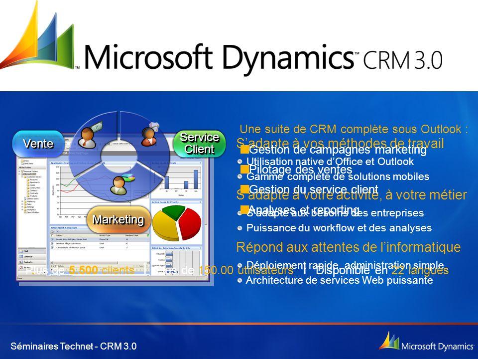 Séminaires Technet - CRM 3.0 S'adapte à votre activité, à votre métier S'adapte aux besoins des entreprises Puissance du workflow et des analyses Répo