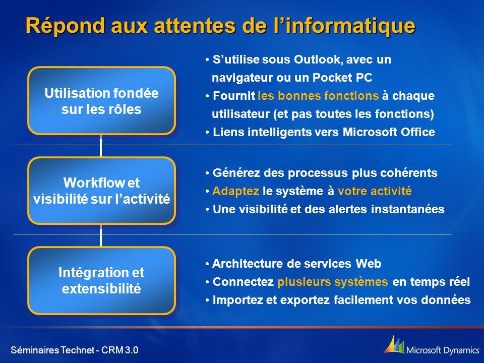 Séminaires Technet - CRM 3.0 Répond aux attentes de l'informatique Utilisation fondée sur les rôles Utilisation fondée sur les rôles Workflow et visib