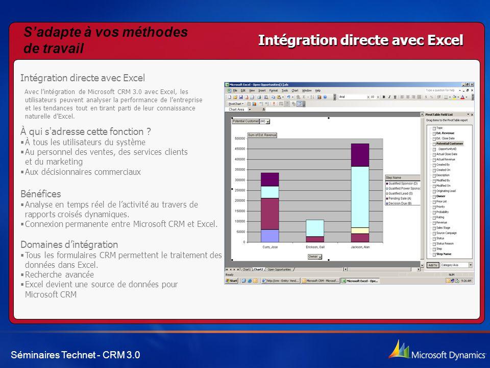 Séminaires Technet - CRM 3.0 Intégration directe avec Excel Avec l'intégration de Microsoft CRM 3.0 avec Excel, les utilisateurs peuvent analyser la performance de l'entreprise et les tendances tout en tirant parti de leur connaissance naturelle d'Excel.