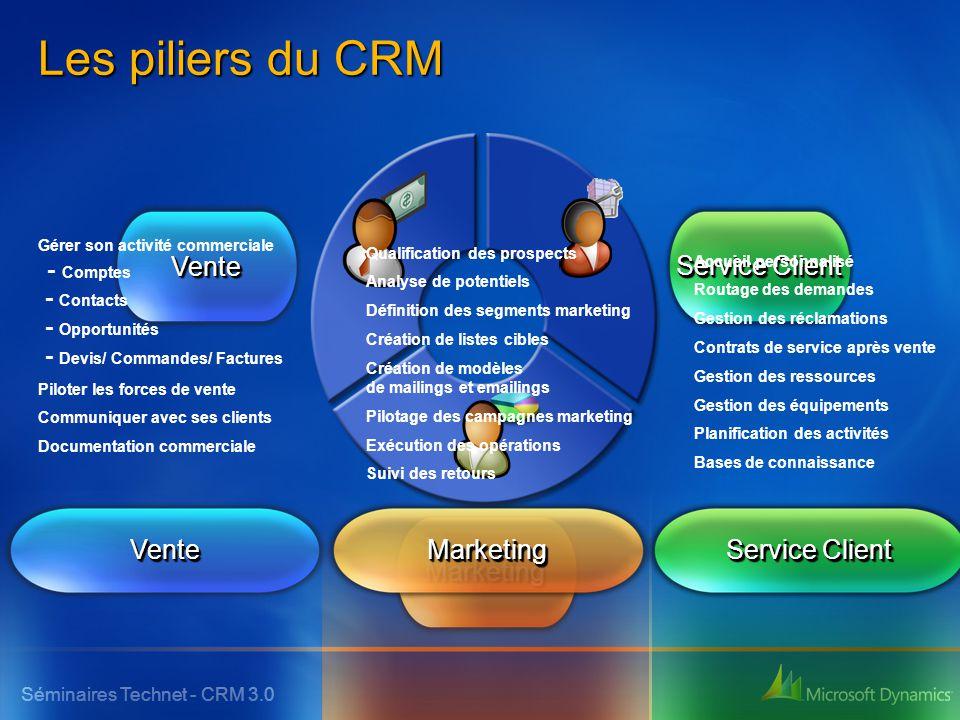 Séminaires Technet - CRM 3.0 Navigation fondée sur les rôles La navigation fondée sur les rôles de Microsoft CRM 3.0 fournit à l'utilisateur des informations clients pertinentes en fonction de son poste (ou du profil sur le lieu de travail).