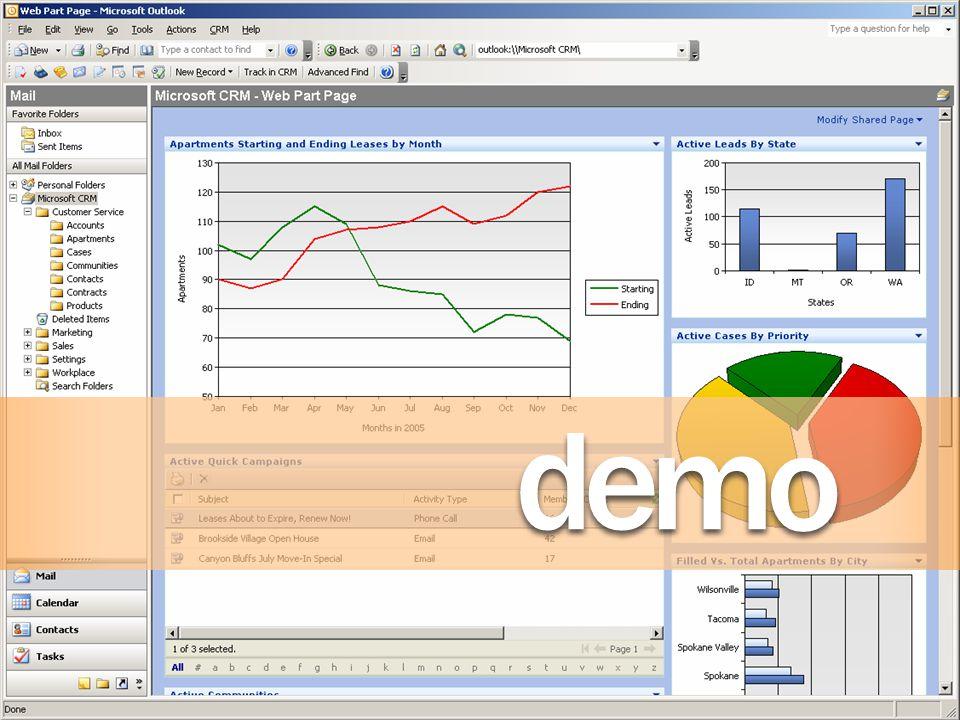 Séminaires Technet - CRM 3.0
