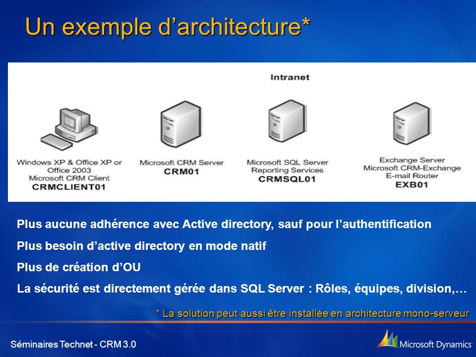 Séminaires Technet - CRM 3.0 Un exemple d'architecture* Plus aucune adhérence avec Active directory, sauf pour l'authentification Plus besoin d'active directory en mode natif Plus de création d'OU La sécurité est directement gérée dans SQL Server : Rôles, équipes, division,… * La solution peut aussi être installée en architecture mono-serveur