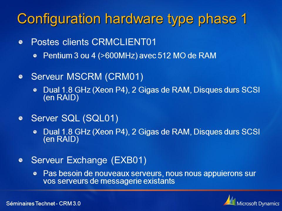 Séminaires Technet - CRM 3.0 Configuration hardware type phase 1 Postes clients CRMCLIENT01 Pentium 3 ou 4 (>600MHz) avec 512 MO de RAM Serveur MSCRM (CRM01) Dual 1.8 GHz (Xeon P4), 2 Gigas de RAM, Disques durs SCSI (en RAID) Server SQL (SQL01) Dual 1.8 GHz (Xeon P4), 2 Gigas de RAM, Disques durs SCSI (en RAID) Serveur Exchange (EXB01) Pas besoin de nouveaux serveurs, nous nous appuierons sur vos serveurs de messagerie existants