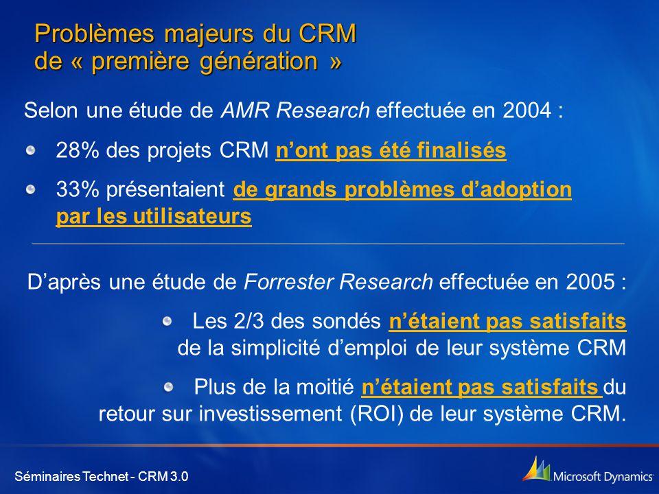 Séminaires Technet - CRM 3.0 Problèmes majeurs du CRM de « première génération » Selon une étude de AMR Research effectuée en 2004 : 28% des projets CRM n'ont pas été finalisés 33% présentaient de grands problèmes d'adoption par les utilisateurs D'après une étude de Forrester Research effectuée en 2005 : Les 2/3 des sondés n'étaient pas satisfaits de la simplicité d'emploi de leur système CRM Plus de la moitié n'étaient pas satisfaits du retour sur investissement (ROI) de leur système CRM.