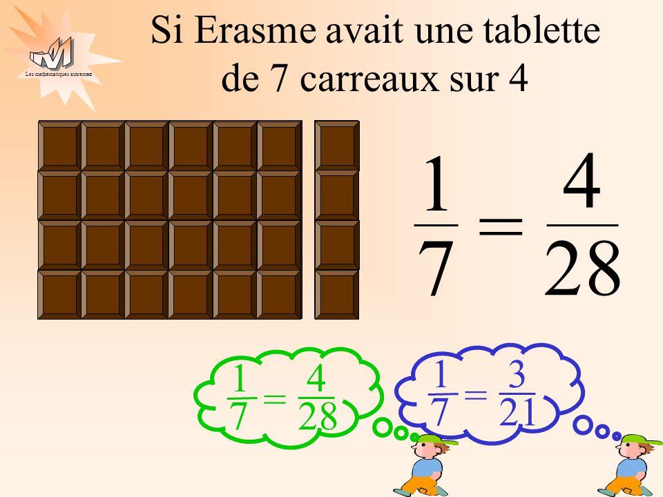 Les mathématiques autrement 28 4 1 7 = Si Erasme avait une tablette de 7 carreaux sur 4.