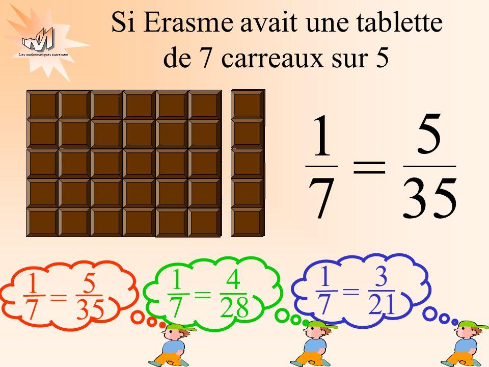 Les mathématiques autrement 35 5 1 7 = Si Erasme avait une tablette de 7 carreaux sur 5.