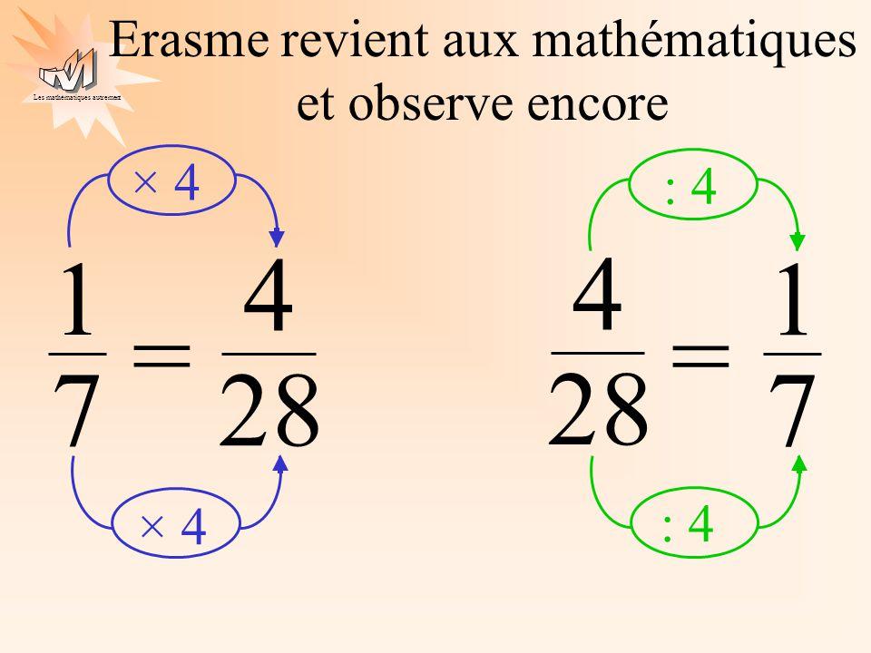 Les mathématiques autrement 28 4 1 7 = Erasme revient aux mathématiques et observe encore × 4 28 4 1 7 = : 4