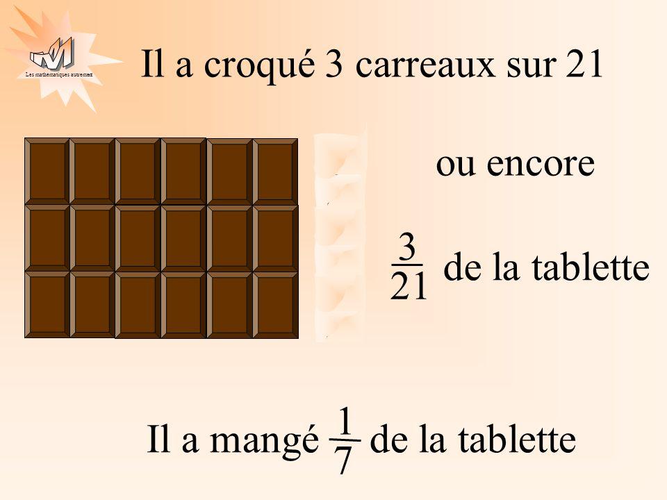 Les mathématiques autrement Il a croqué 3 carreaux sur 21 Il a mangé de la tablette 1 7 ou encore 21 3 de la tablette