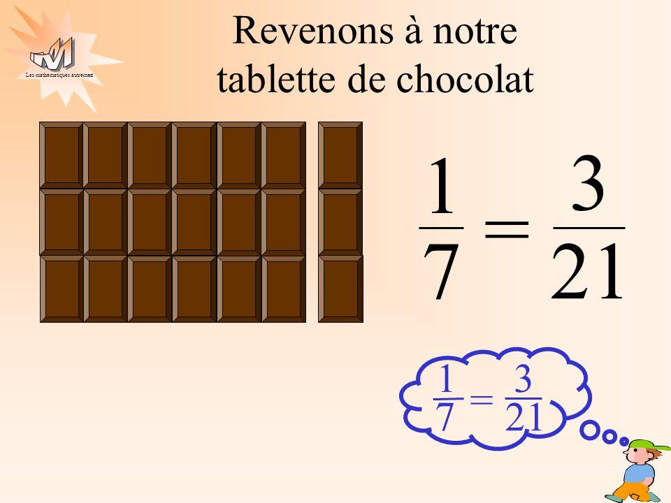 Les mathématiques autrement 21 3 1 7 = Revenons à notre tablette de chocolat. 21 31 7 =