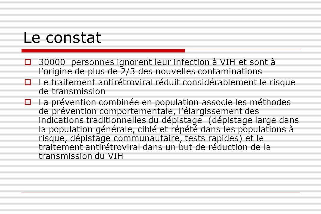 Le constat  30000 personnes ignorent leur infection à VIH et sont à l'origine de plus de 2/3 des nouvelles contaminations  Le traitement antirétrovi