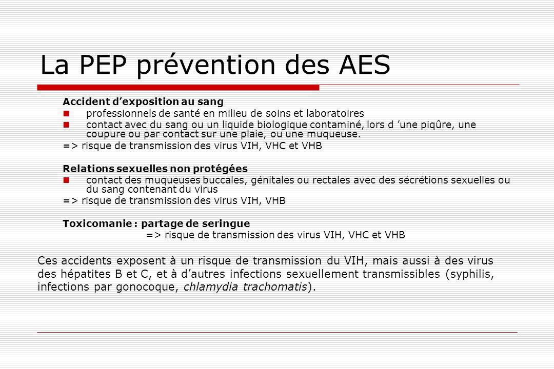 La PEP prévention des AES Accident d'exposition au sang  professionnels de santé en milieu de soins et laboratoires  contact avec du sang ou un liqu