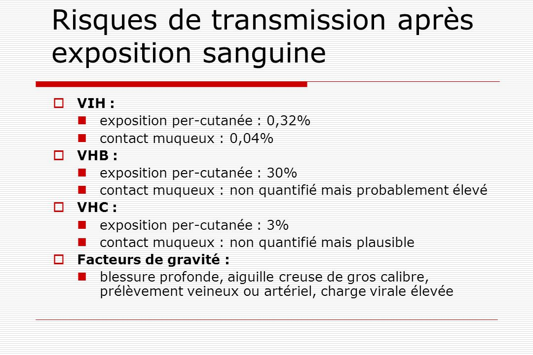 Risques de transmission après exposition sanguine  VIH :  exposition per-cutanée : 0,32%  contact muqueux : 0,04%  VHB :  exposition per-cutanée