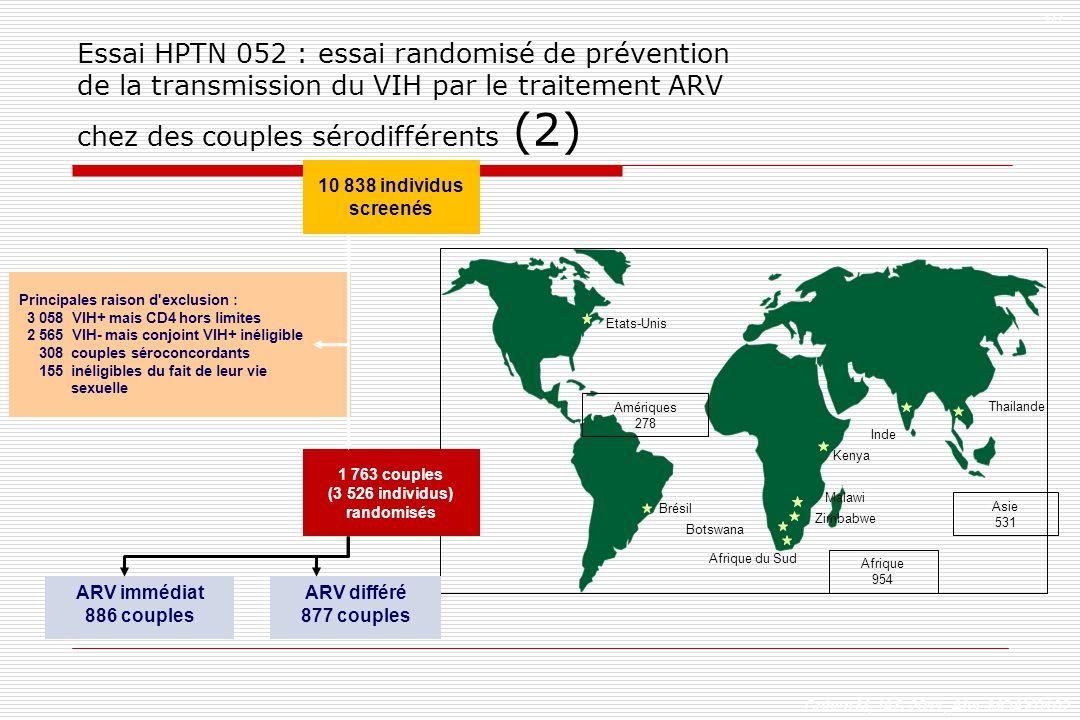 Cohen M, IAS 2011, Abs. MOAX0102 Etats-Unis Brésil Afrique du Sud Botswana Kenya Thailande Inde Amériques 278 Afrique 954 Asie 531 Zimbabwe Malawi 10