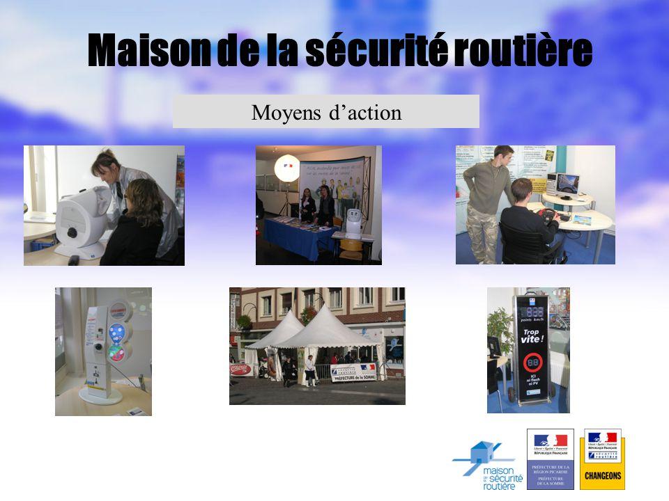 Maison de la sécurité routière Moyens d'action