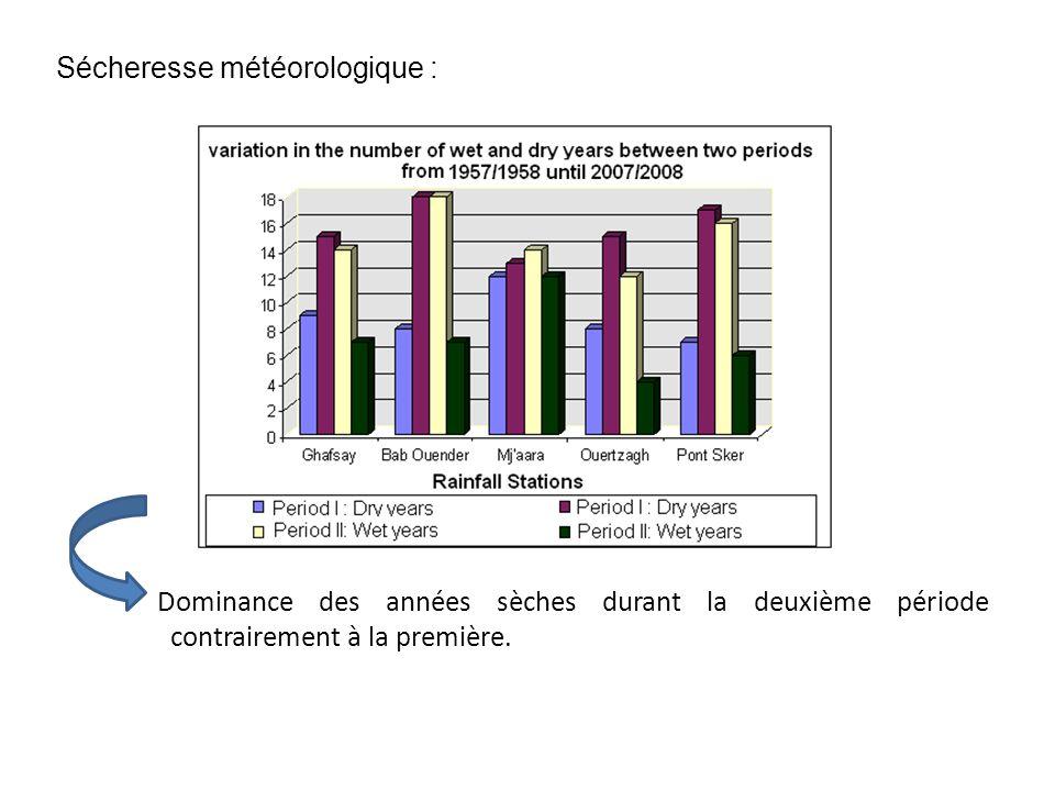 Sécheresse météorologique : Dominance des années sèches durant la deuxième période contrairement à la première.
