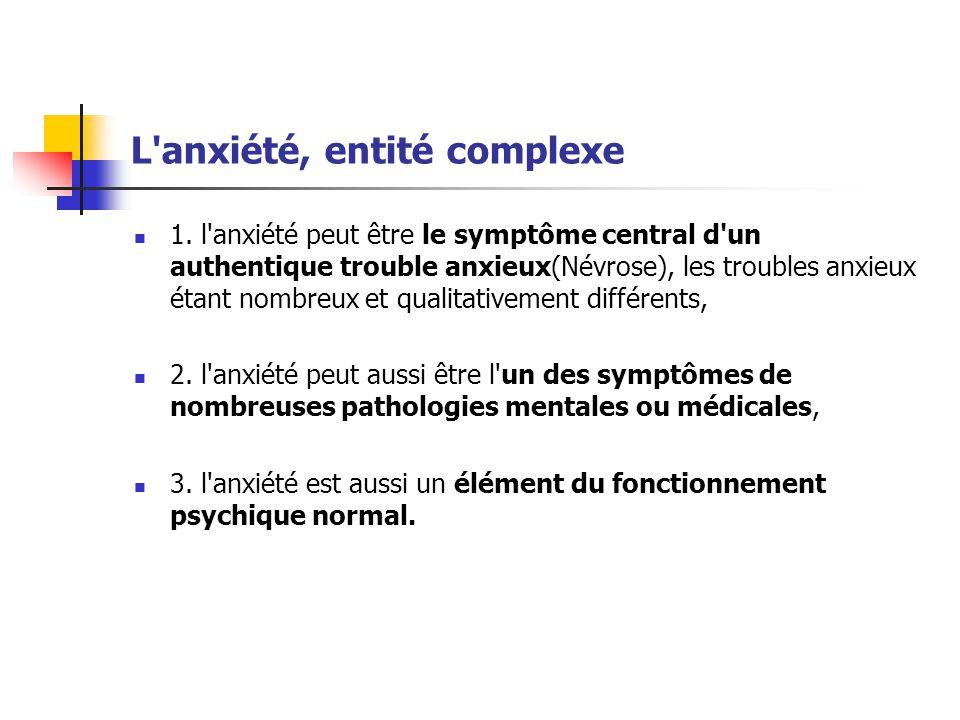 L'anxiété, entité complexe  1. l'anxiété peut être le symptôme central d'un authentique trouble anxieux(Névrose), les troubles anxieux étant nombreux