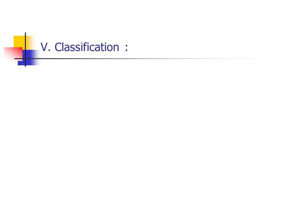 V. Classification :
