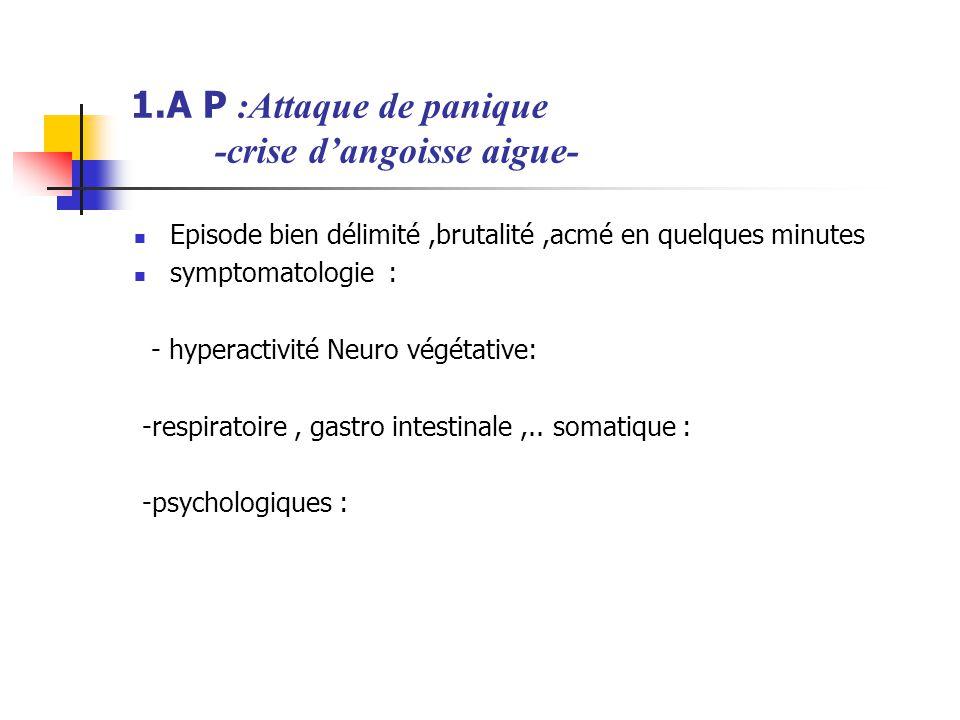 1.A P :Attaque de panique -crise d'angoisse aigue-  Episode bien délimité,brutalité,acmé en quelques minutes  symptomatologie : - hyperactivité Neur