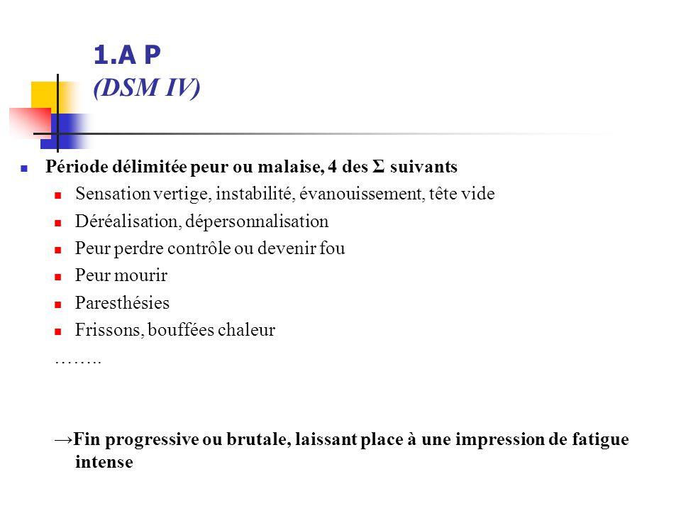 1.A P (DSM IV)  Période délimitée peur ou malaise, 4 des Σ suivants  Sensation vertige, instabilité, évanouissement, tête vide  Déréalisation, dépe