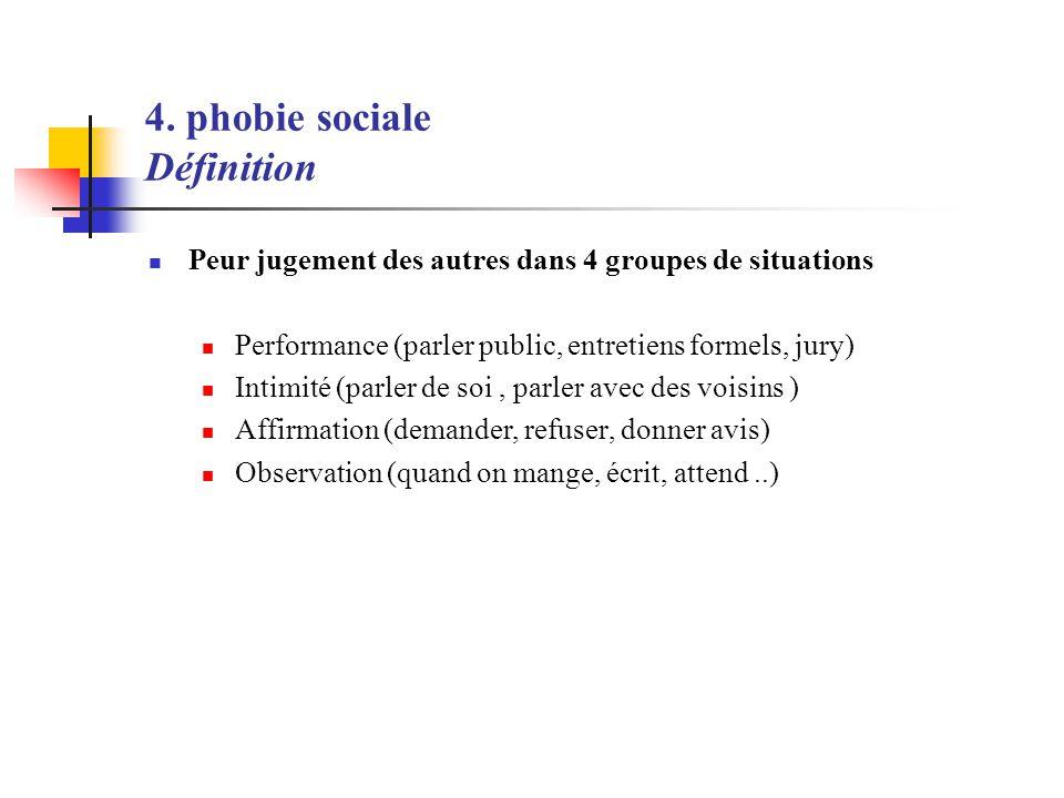 4. phobie sociale Définition  Peur jugement des autres dans 4 groupes de situations  Performance (parler public, entretiens formels, jury)  Intimit