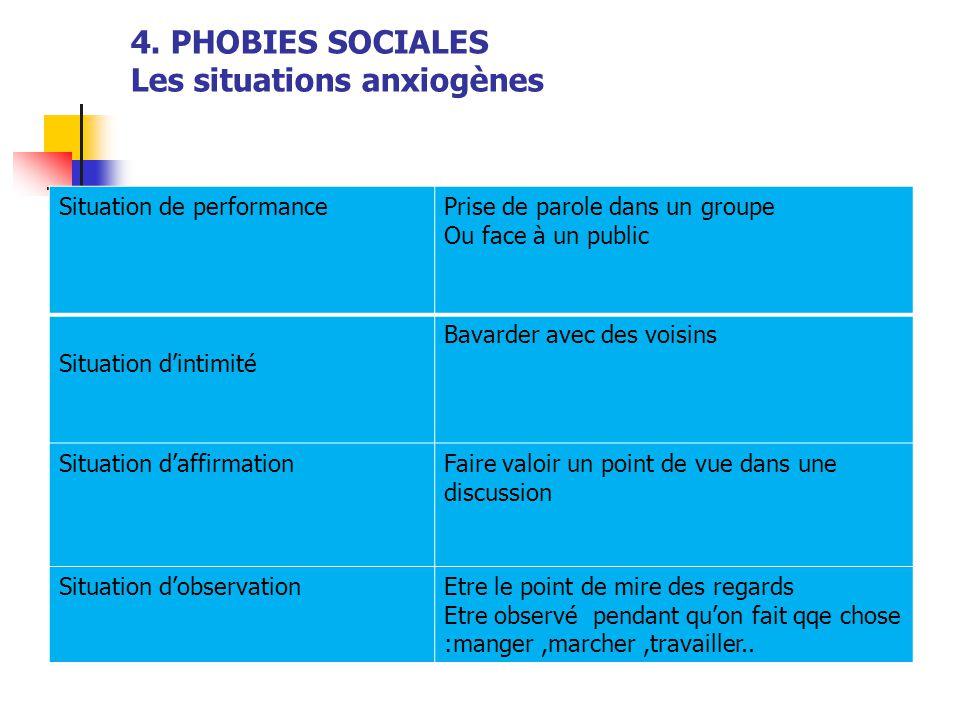 4. PHOBIES SOCIALES Les situations anxiogènes Situation de performancePrise de parole dans un groupe Ou face à un public Situation d'intimité Bavarder