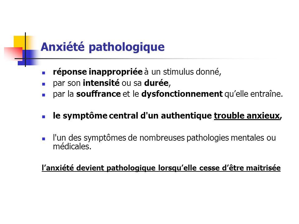 Anxiété pathologique  réponse inappropriée à un stimulus donné,  par son intensité ou sa durée,  par la souffrance et le dysfonctionnement qu'elle