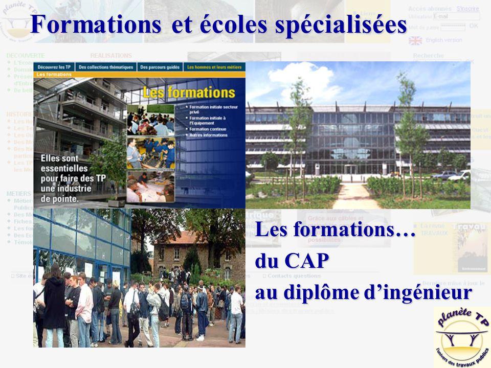 Formations et écoles spécialisées Les formations… du CAP au diplôme d'ingénieur