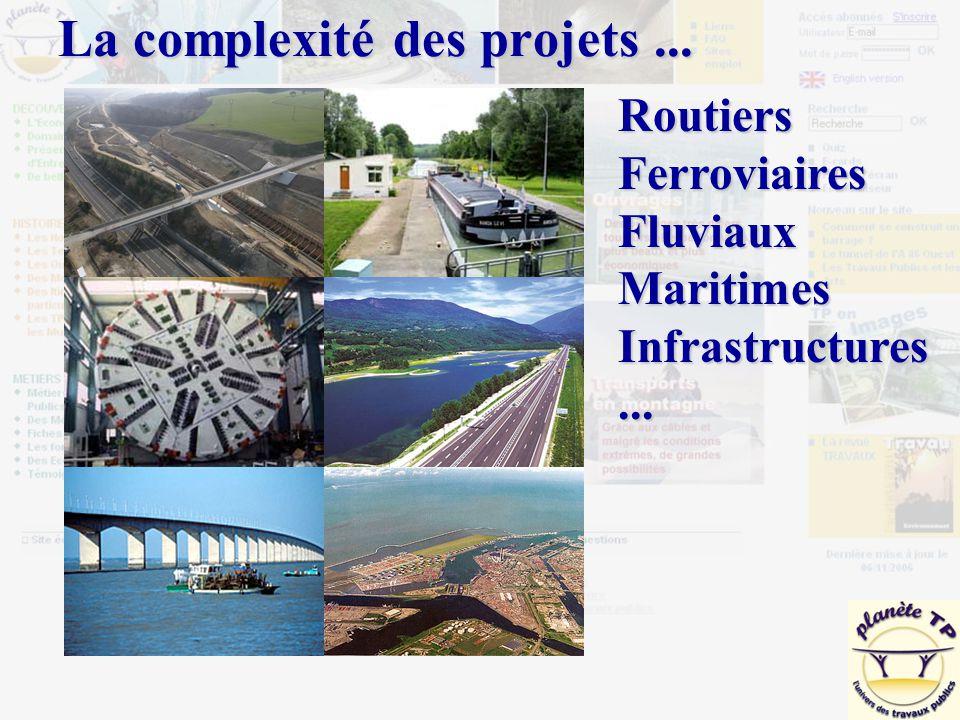La complexité des projets... RoutiersFerroviairesFluviauxMaritimesInfrastructures...