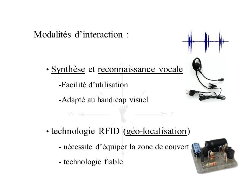 Modalités d'interaction : • Synthèse et reconnaissance vocale -Facilité d'utilisation -Adapté au handicap visuel • technologie RFID (géo-localisation)