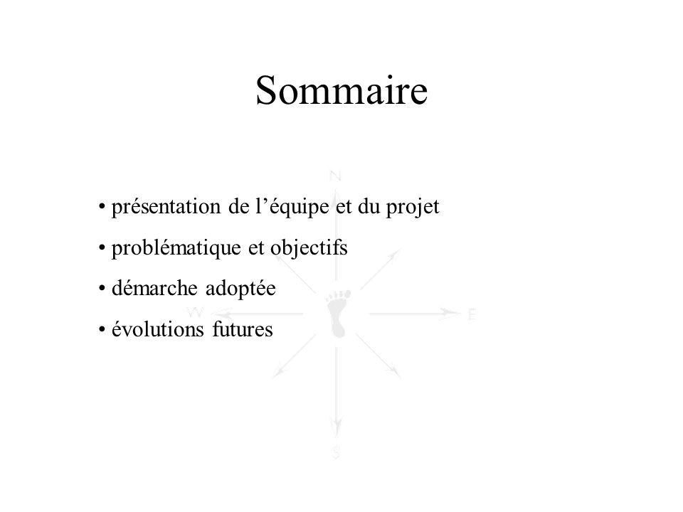 Sommaire • présentation de l'équipe et du projet • problématique et objectifs • démarche adoptée • évolutions futures
