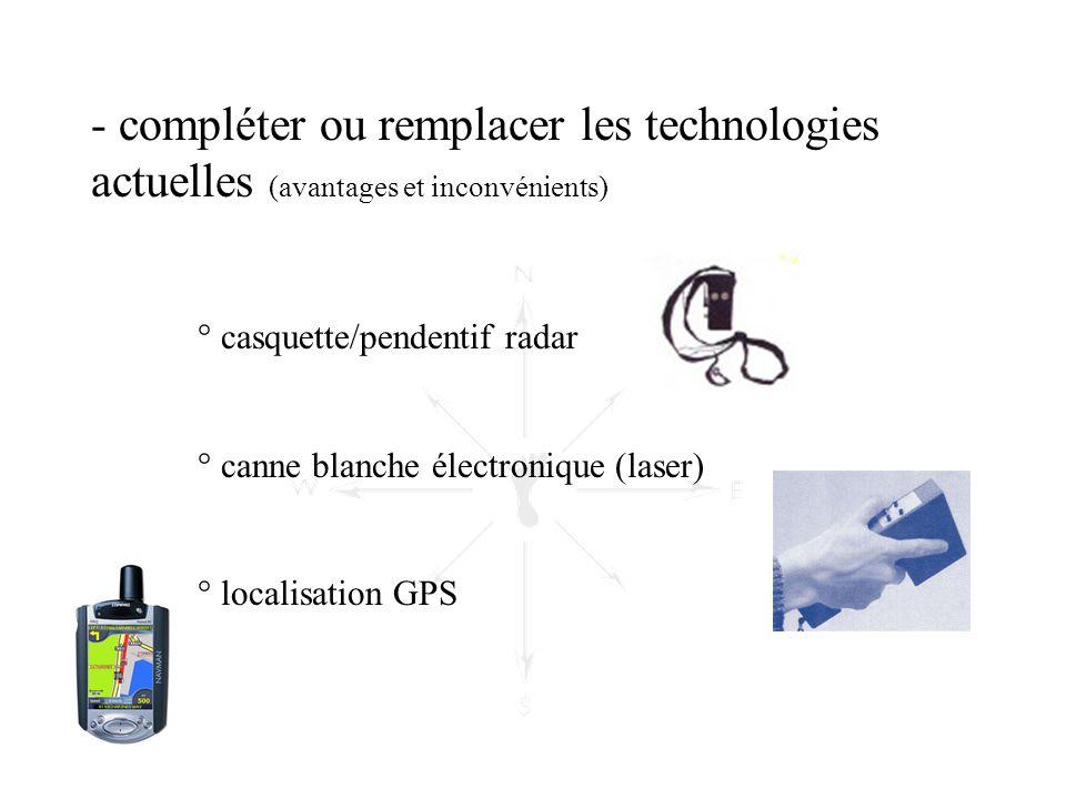 - compléter ou remplacer les technologies actuelles (avantages et inconvénients) ° casquette/pendentif radar ° canne blanche électronique (laser) ° lo