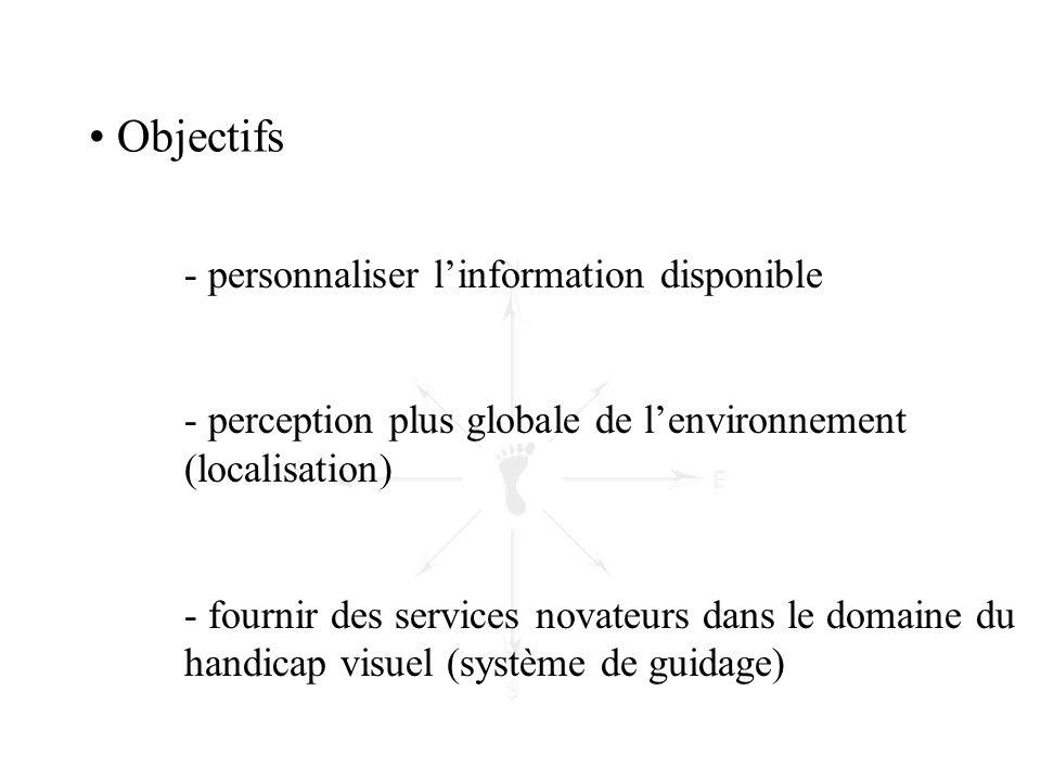 • Objectifs - personnaliser l'information disponible - perception plus globale de l'environnement (localisation) - fournir des services novateurs dans