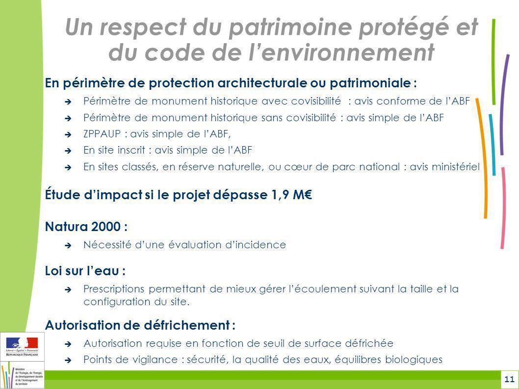 11 Un respect du patrimoine protégé et du code de l'environnement En périmètre de protection architecturale ou patrimoniale :  Périmètre de monument