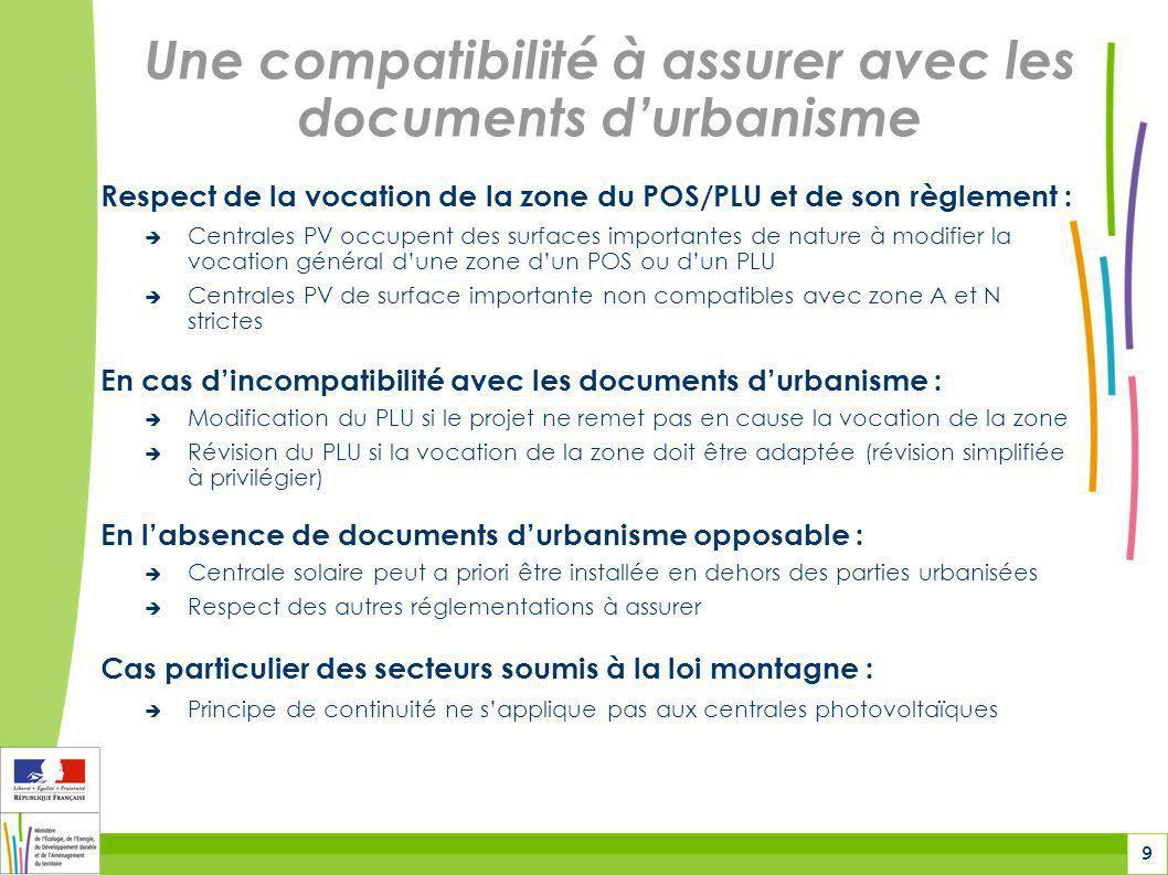 9 Une compatibilité à assurer avec les documents d'urbanisme Respect de la vocation de la zone du POS/PLU et de son règlement :  Centrales PV occupen