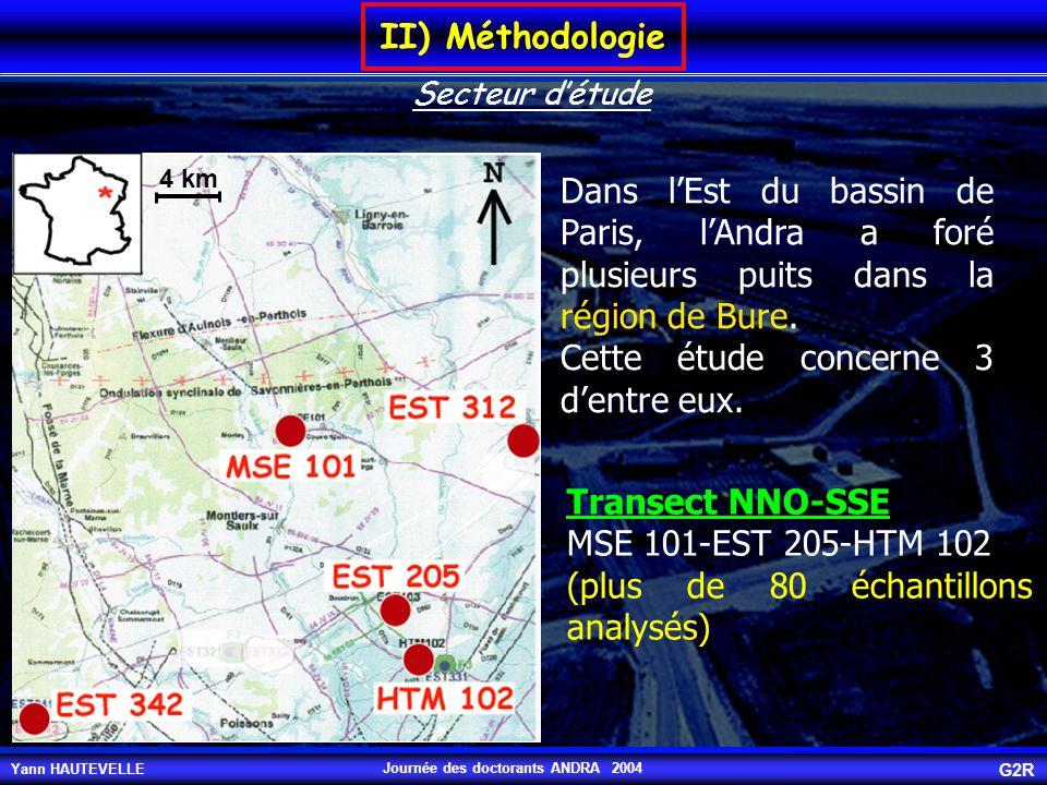 Yann HAUTEVELLE G2R Journée des doctorants ANDRA 2004 Secteur d'étude Dans l'Est du bassin de Paris, l'Andra a foré plusieurs puits dans la région de