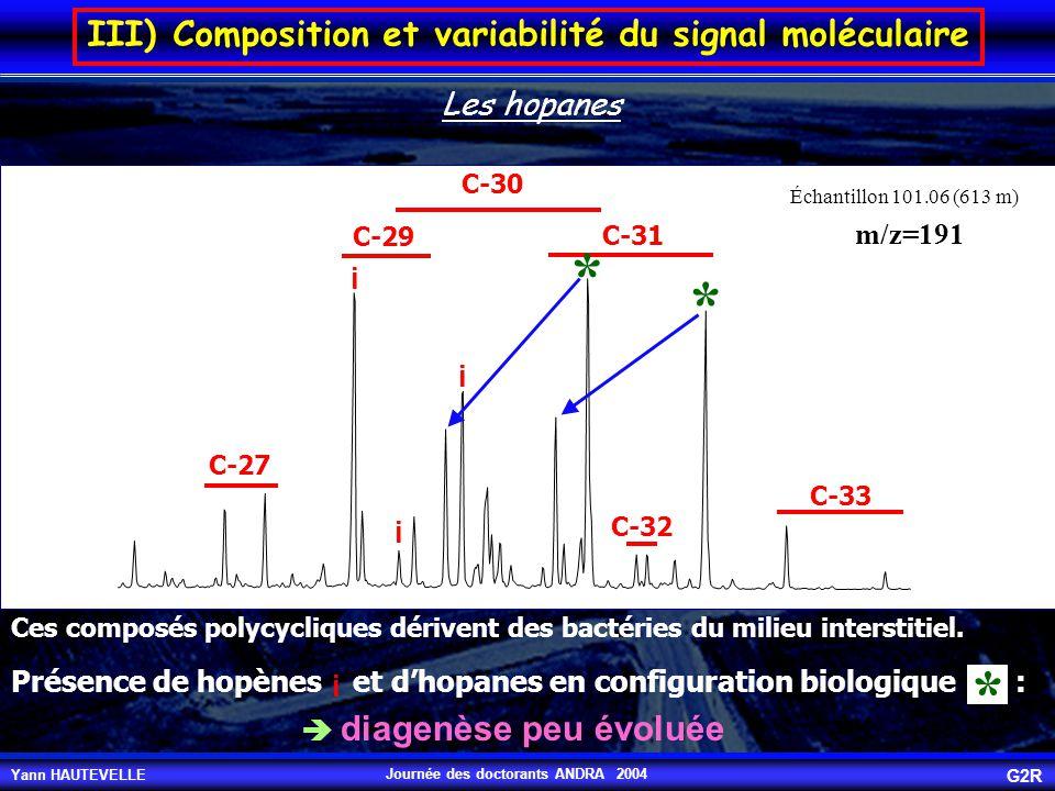 Yann HAUTEVELLE G2R Journée des doctorants ANDRA 2004 C-27 C-29 C-30 C-31 C-32 C-33 Les hopanes i i i Présence de hopènes i Ces composés polycycliques