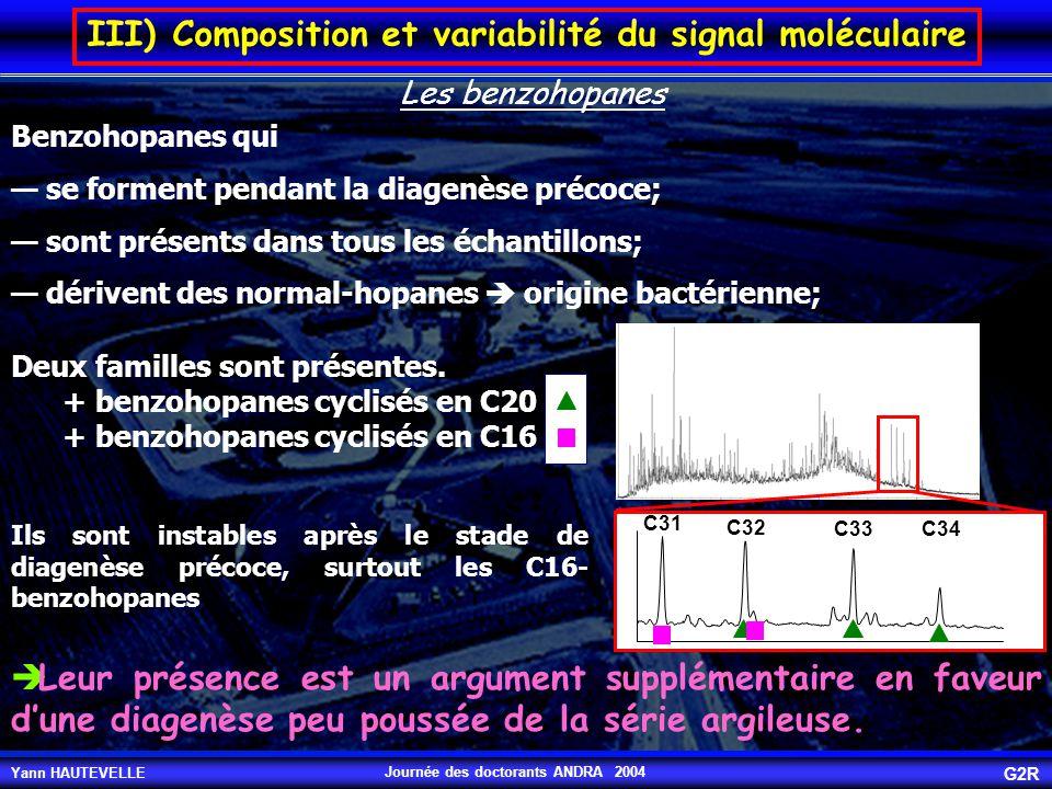 Yann HAUTEVELLE G2R Journée des doctorants ANDRA 2004 Les benzohopanes Benzohopanes qui — se forment pendant la diagenèse précoce; — sont présents dan