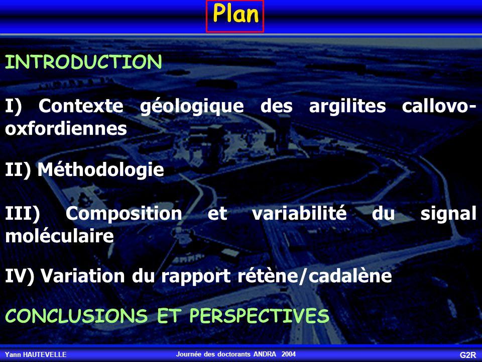 Yann HAUTEVELLE G2R Journée des doctorants ANDRA 2004 SOMME n-alcanes et isoprénoides Hopanes Diastérènes Stéranes m/z=57 m/z=191 m/z=257 et 271 m/z=217 Les n-alcanes, les isoprénoides, les hopanes, diastérènes et stéranes expliquent à eux seuls la quasi-totalité des chromatogrammes.