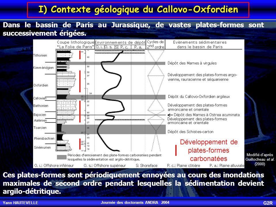 Yann HAUTEVELLE G2R Journée des doctorants ANDRA 2004 Dans le bassin de Paris au Jurassique, de vastes plates-formes sont successivement érigées. Déve